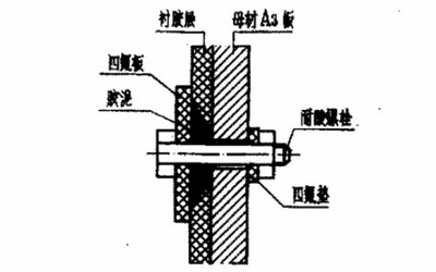 四氟板应用到复合体设备的破损修复